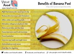 Health  benefits of banana skin - Infographics